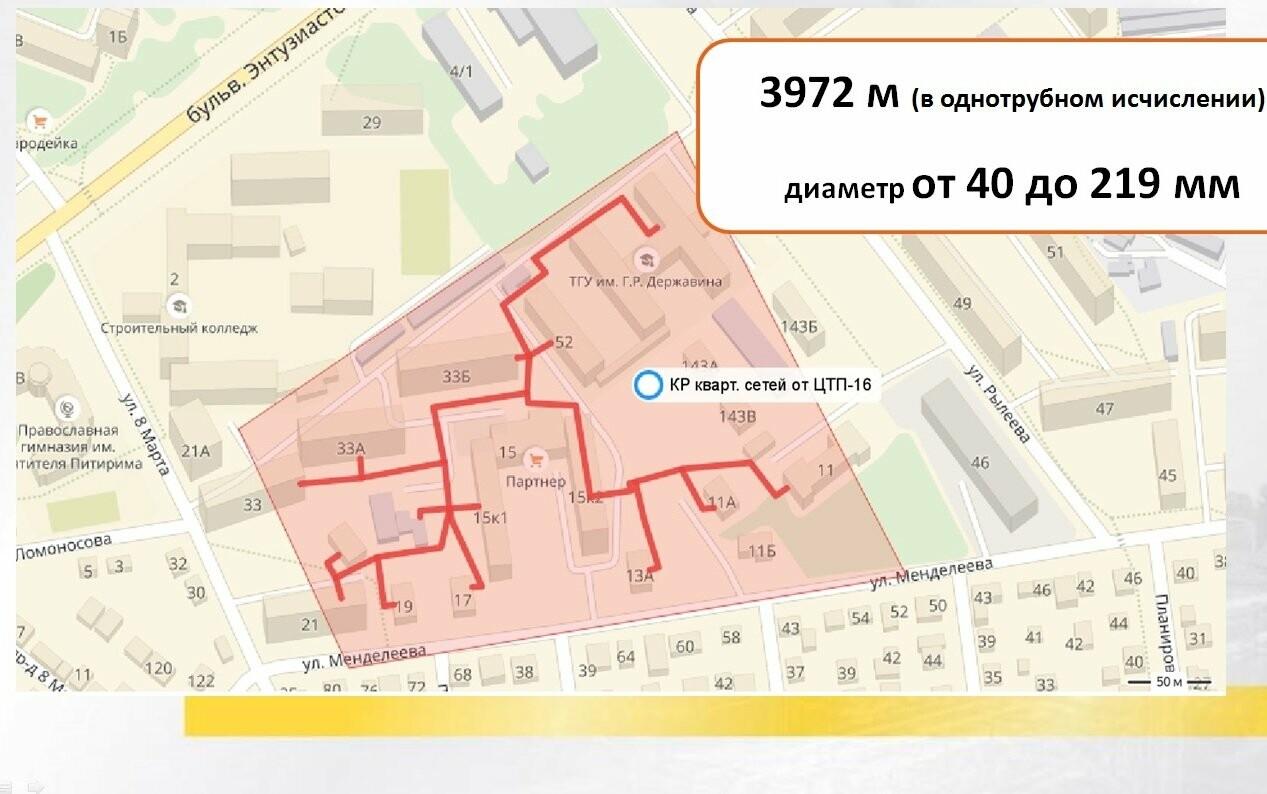 На улице Менделеева переложат 4 километра труб, фото-1