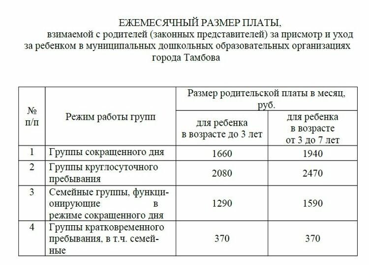В Тамбове выросла плата за детский сад, фото-1