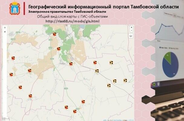 На Тамбовщине создали интерактивную карту Великой Отечественной войны, фото-1