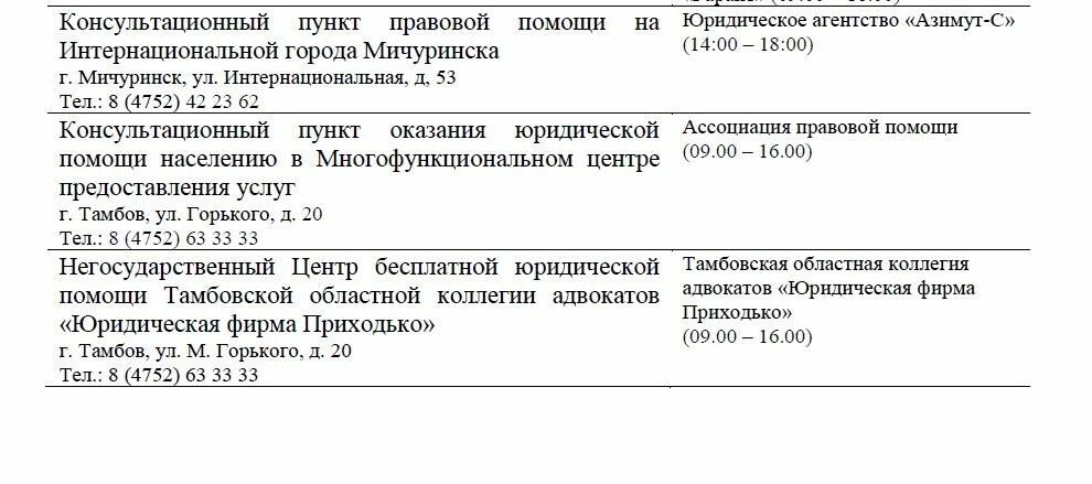 Тамбовчане смогут получить бесплатную юридическую помощь, фото-2