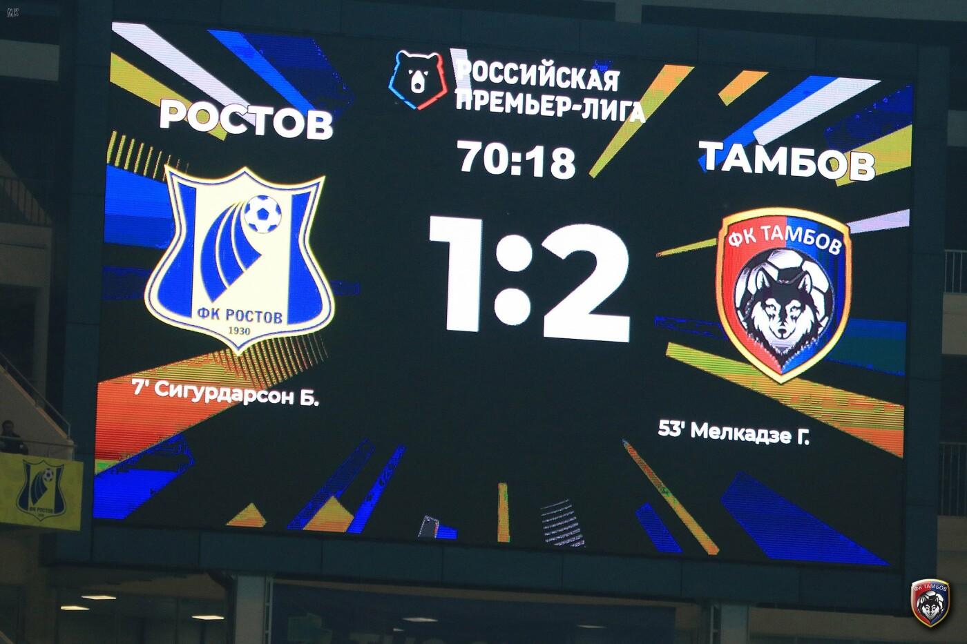 События уходящего года: ФК «Тамбов» в РПЛ, фото-5
