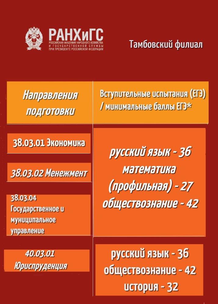 Приемная кампания Тамбовского филиала РАНХиГС пройдет в режиме онлайн, фото-2